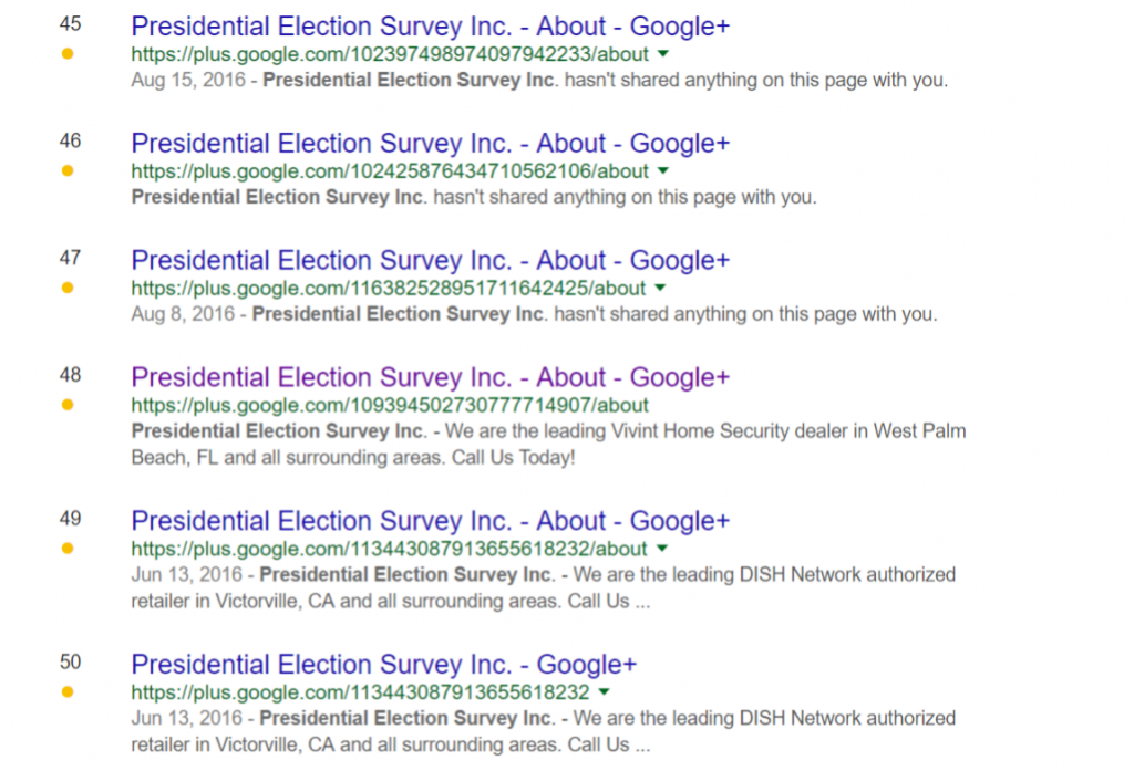 presedential-survey-inc-scam