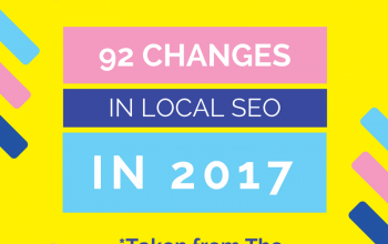 92 Changes that Happened in 2017 in Local SEO