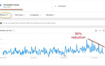 Having A Bad SEO Month? Take A Look At Search Trends