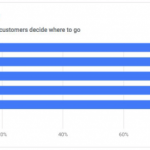 Timeline of Local SEO Changes in 2019   Google My Business Update