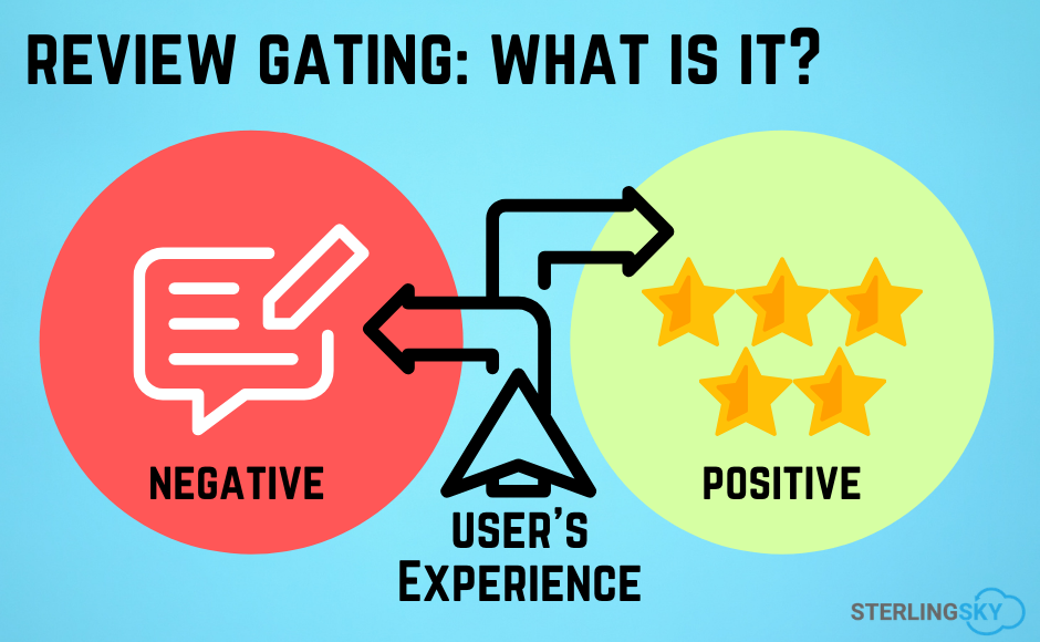 what is review gating sterling sky