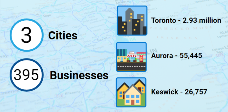 Mapping Your Way to Success - Google Slides_ - 7 town info sterling sky