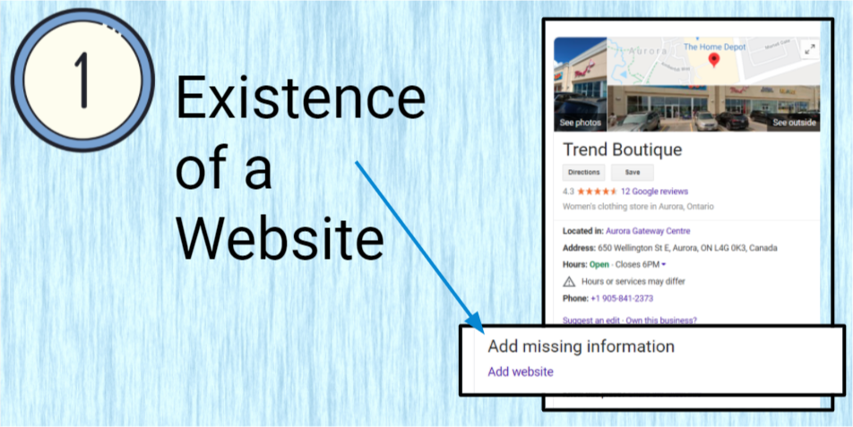 Mapping Your Way to Success - Google Slides_ existence of a website sterling sky