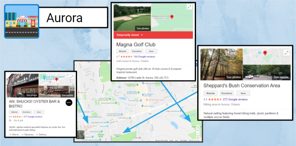 Mapping Your Way to Success - Google Slides_ maps sterling sky