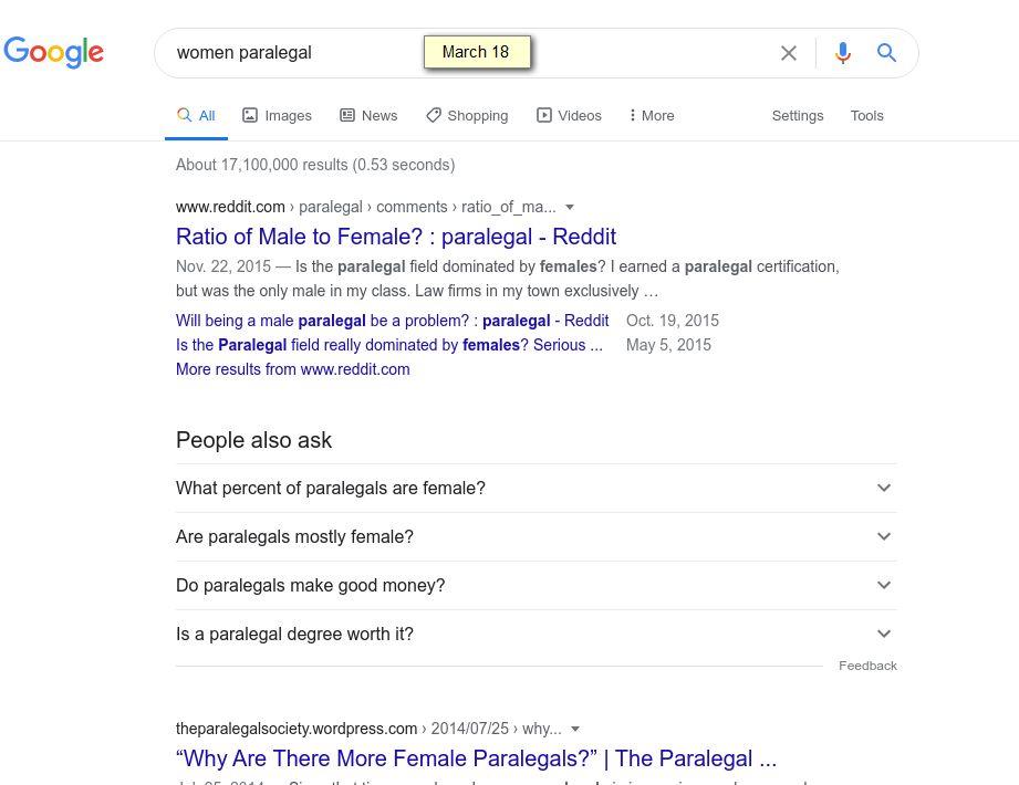 women paralegal identity attribute ranking factor